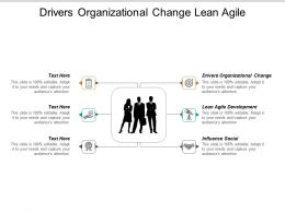 Drivers Organizational Change Lean Agile Development Influence Social Cpb