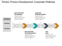 Drivers Product Development Corporate Wellness Program Environmental Social Governance Cpb