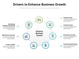 Drivers To Enhance Business Growth
