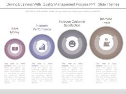 Driving Business With Quality Management Process Ppt Slide Themes