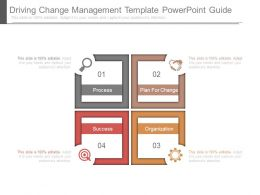 Driving Change Management Template Powerpoint Guide