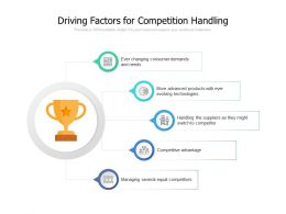 Driving Factors For Competition Handling