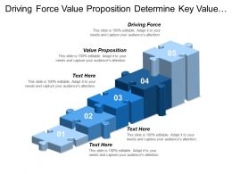 Driving Force Value Proposition Determine Key Value Drivers Cpb
