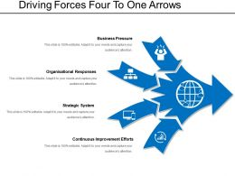 Driving Forces Four To One Arrows