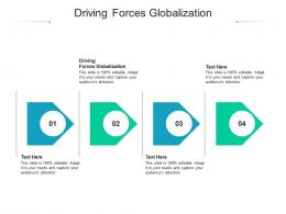 Driving Forces Globalization Ppt Powerpoint Presentation Show Slide Download Cpb