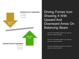 driving_forces_icon_showing_it_with_upward_and_downward_arrow_on_balancing_beam_Slide01