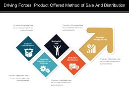 Driving Forces Product Offered Method Of Sale And Distribution