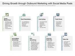 Driving Growth Through Outbound Marketing With Social Media Posts
