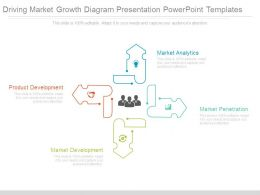 Driving Market Growth Diagram Presentation Powerpoint Templates