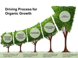 Driving Process For Organic Growth