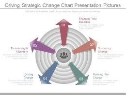 Driving Strategic Change Chart Presentation Pictures