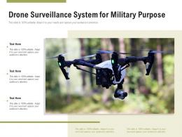 Drone Surveillance System For Military Purpose