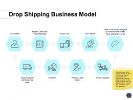 Drop Shipping Business Model Product Ppt Powerpoint Presentation Pictures Maker