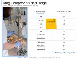 Drug Components And Usage And Grease Ppt Powerpoint Presentation Infographics