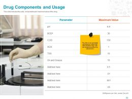 Drug Components And Usage Ppt Powerpoint Presentation File Model