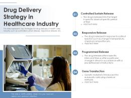 Drug Delivery Strategy In Healthcare Industry