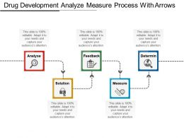 Drug Development Analyze Measure Process With Arrows