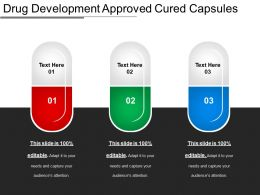 Drug Development Approved Cured Capsules