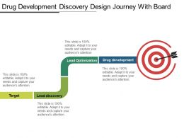 Drug Development Discovery Design Journey With Board
