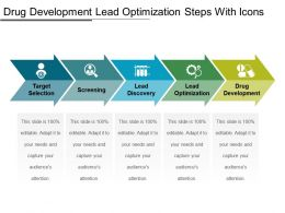 Drug Development Lead Optimization Steps With Icons