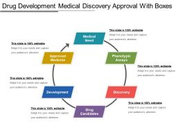 Drug Development Medical Discovery Approval With Boxes