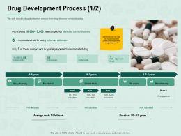 Drug Development Process Volunteers Ppt Powerpoint Presentation Outline Format Ideas