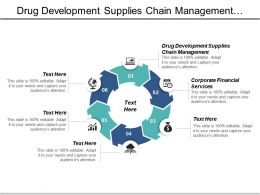 Drug Development Supplies Chain Management Corporate Financial Services Cpb