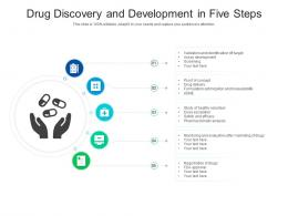 Drug Discovery And Development In Five Steps