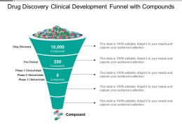 Drug Discovery Clinical Development Funnel With Compounds