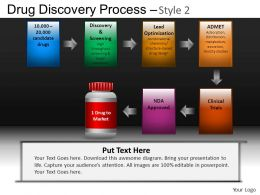 Drug Discovery Process 2 Powerpoint Presentation Slides DB