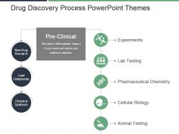 Drug Discovery Process Powerpoint Themes