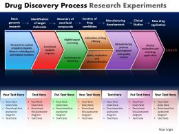 Drug Discovery Process Research Experiments Powerpoint Slides And Ppt Templates DB