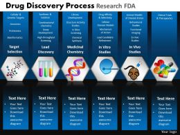 Drug Discovery Process Research Fda Powerpoint Slides And Ppt Templates DB