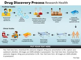 Drug Discovery Process Research Health Powerpoint Slides And Ppt Templates DB