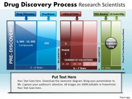Drug Discovery Process Research Scientists Powerpoint Slides And Ppt Templates DB