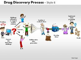Drug Discovery Process Style 6 Powerpoint Slides