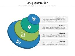 Drug Distribution Ppt Powerpoint Presentation Layouts Images Cpb