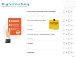 Drug Feedback Survey Ppt Powerpoint Presentation File Portfolio