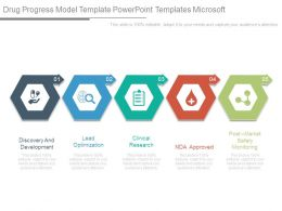 Drug Progress Model Template Powerpoint Templates Microsoft