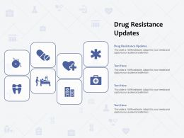 Drug Resistance Updates Ppt Powerpoint Presentation Summary Maker
