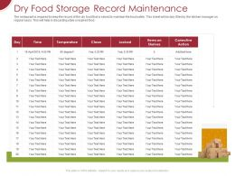 Dry Food Storage Record Maintenance Ppt Powerpoint Presentation Icon Portrait