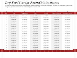 Dry Food Storage Record Maintenance Temperature Ppt Powerpoint Presentation Styles Files