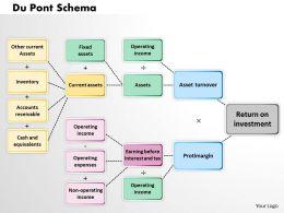 du_pont_schema_powerpoint_presentation_slide_template_Slide01