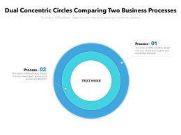 Dual Concentric Circles Comparing Two Business Processes