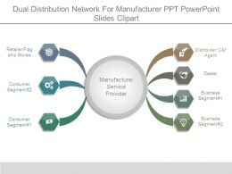 Dual Distribution Network For Manufacturer Ppt Powerpoint Slides Clipart