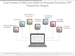Dual Process Of Seo And Sem For Business Promotion Ppt Powerpoint Shapes