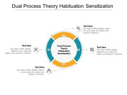 Dual Process Theory Habituation Sensitization Ppt Powerpoint Presentation Styles Outfit Cpb