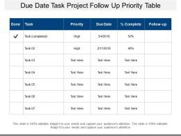 Due Date Task Project Follow Up Priority Table