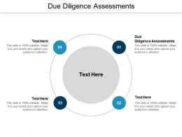 Due Diligence Assessments Ppt Powerpoint Presentation Infographics Demonstration Cpb