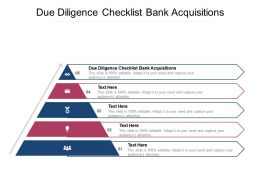 Due Diligence Checklist Bank Acquisitions Ppt Powerpoint Presentation Pictures Template Cpb